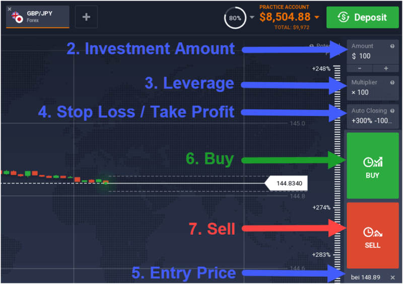 IQ Option Forex Trading - How To Guide & Review 2019