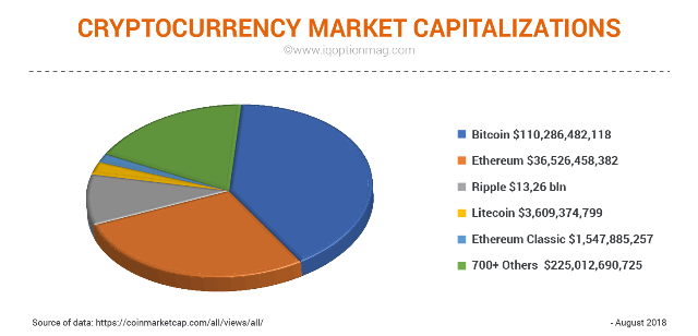what determines a cryptocurrency value