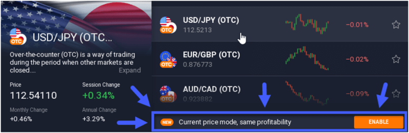 current price mode