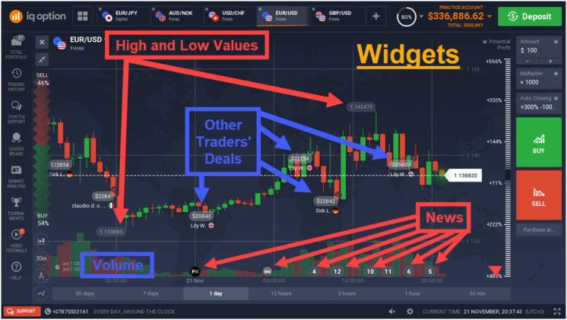 ▻ IQ Option Review 2019 - Please read before you trade with